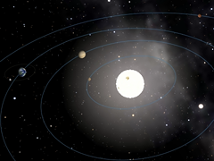 地球型惑星と木星型惑星