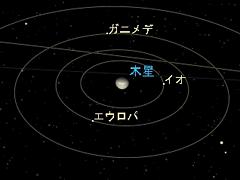 木星のガリレオ衛星