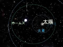 彗星の軌道
